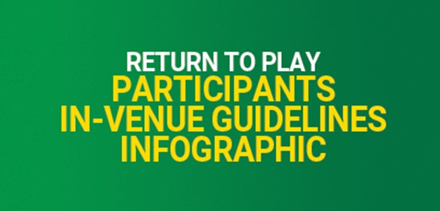 In-Venue Guidelines Infographic